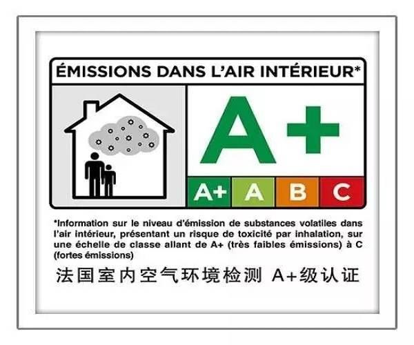法国A+证书